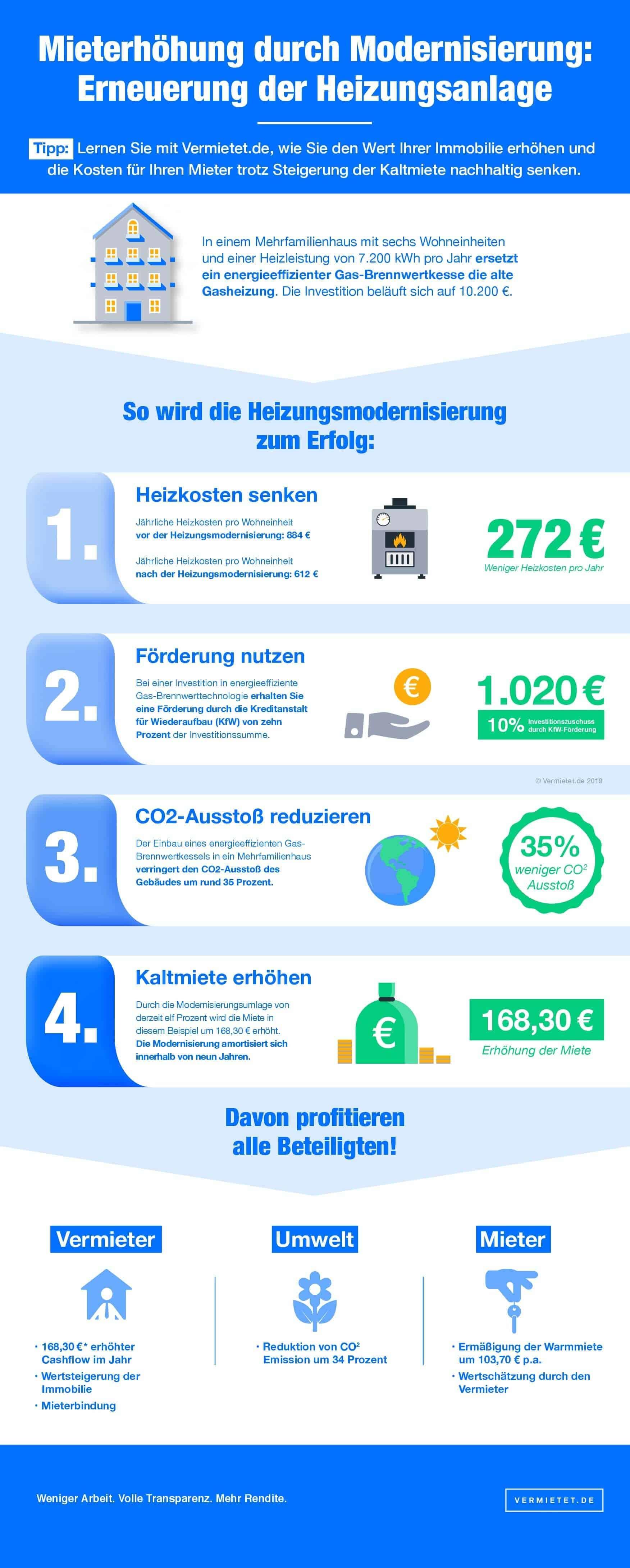 heiz-und-betriebskosten-abrechnung