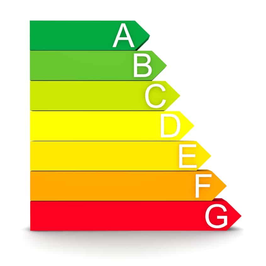 energiebedarfsausweis-pflicht